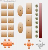 Der grafische Tischplan